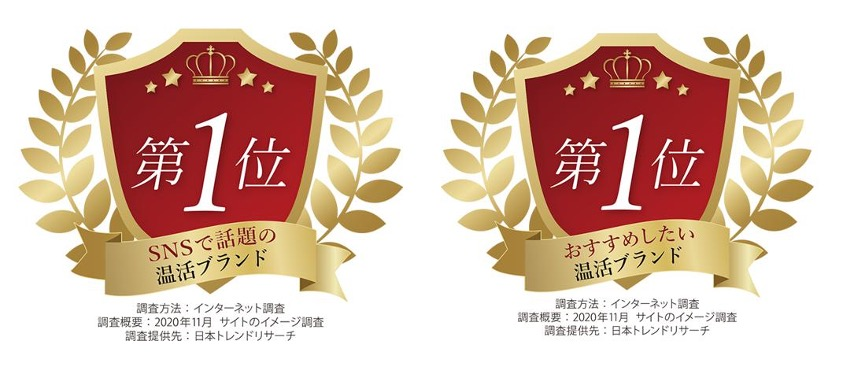 「おすすめしたい温活ブランド」第1位を獲得!
